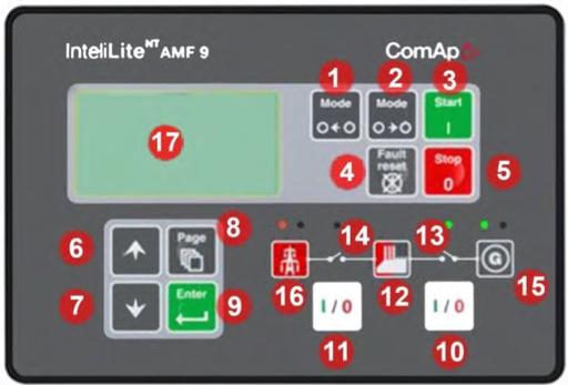 Inteli Lite AMF9